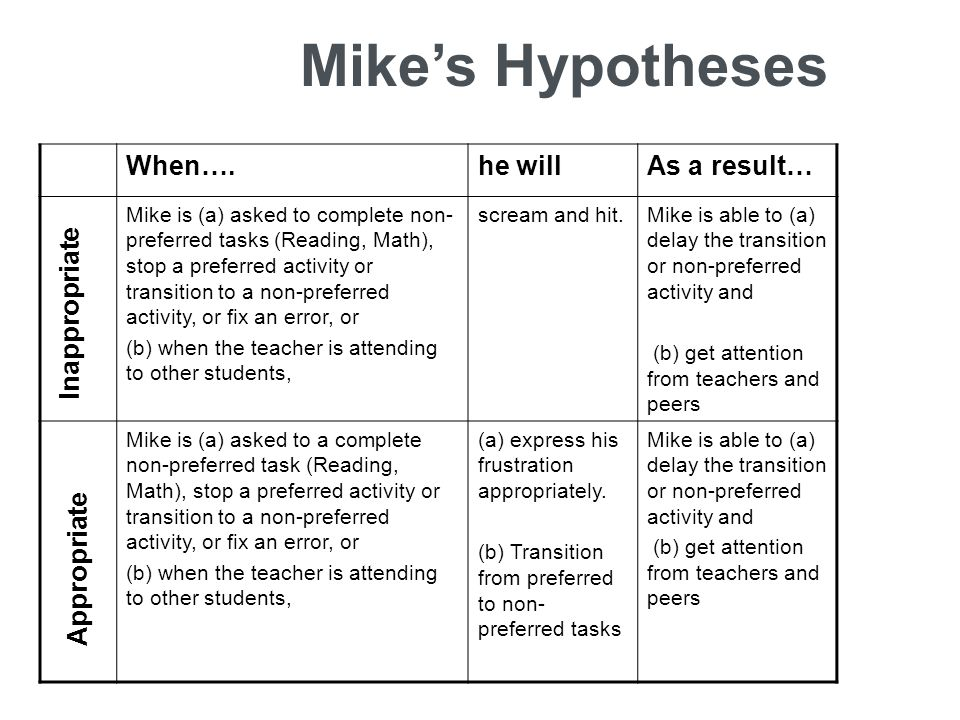 Mike's Hypotheses When….he willAs a result… Mike is (a) asked to complete non- preferred tasks (Reading, Math), stop a preferred activity or transitio