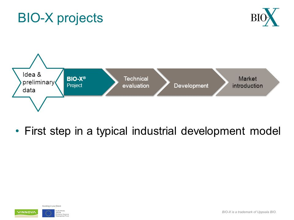BIO-X projects First step in a typical industrial development model BIO-X ® Project BIO-X ® Project Technical evaluation Development Market introducti