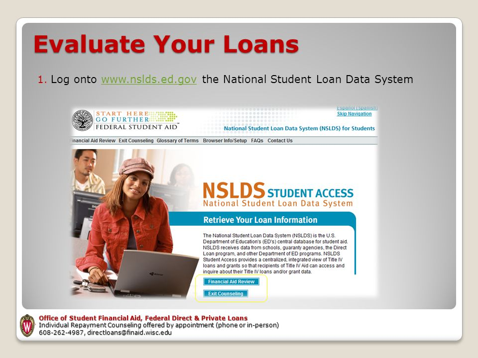 Evaluate Your Loans 1.