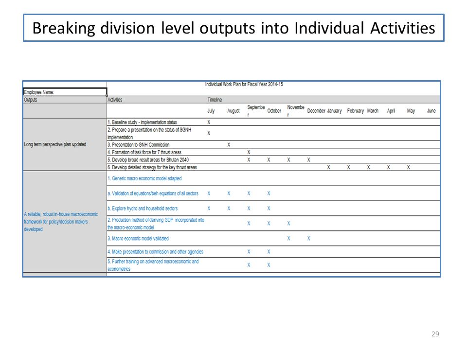 29 Breaking division level outputs into Individual Activities