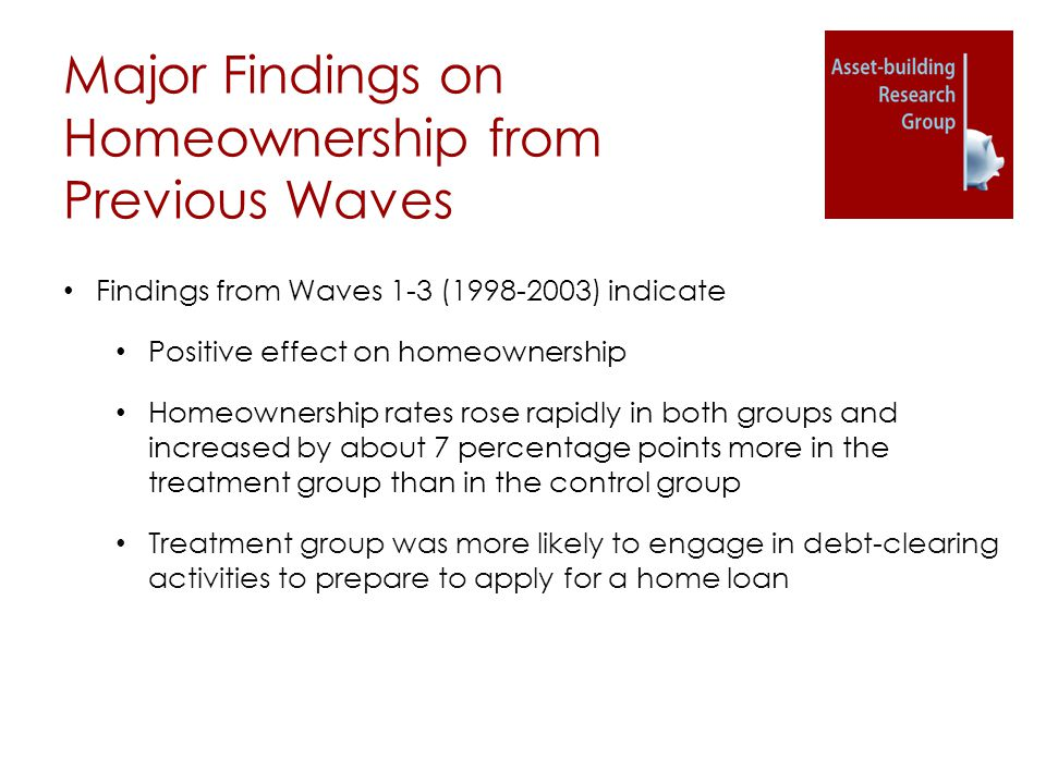 Major Findings on Homeownership from Previous Waves Findings from Waves 1-3 (1998-2003) indicate Positive effect on homeownership Homeownership rates rose rapidly in both groups and increased by about 7 percentage points more in the treatment group than in the control group Treatment group was more likely to engage in debt-clearing activities to prepare to apply for a home loan