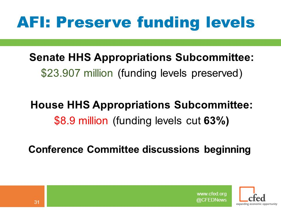 www.cfed.org @CFEDNews AFI: Preserve funding levels Senate HHS Appropriations Subcommittee: $23.907 million (funding levels preserved) House HHS Appropriations Subcommittee: $8.9 million (funding levels cut 63%) Conference Committee discussions beginning 31