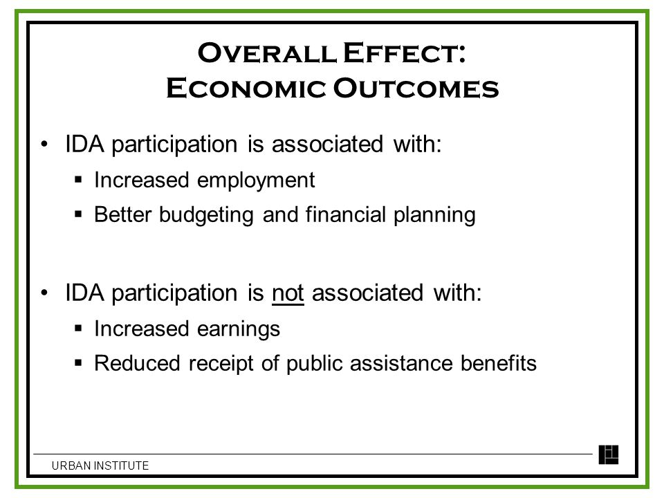 Overall Effect: Economic Outcomes IDA participation is associated with:  Increased employment  Better budgeting and financial planning IDA participa