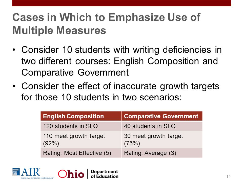 Consider 10 students with writing deficiencies in two different courses: English Composition and Comparative Government Consider the effect of inaccur