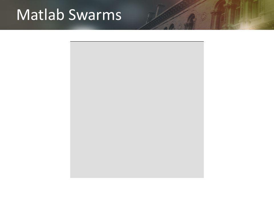 Matlab Swarms