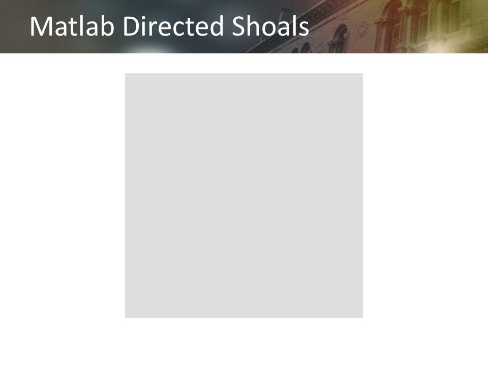 Matlab Directed Shoals