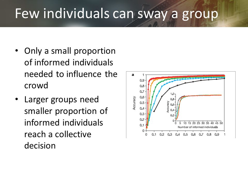 Few individuals can sway a group Only a small proportion of informed individuals needed to influence the crowd Larger groups need smaller proportion of informed individuals reach a collective decision