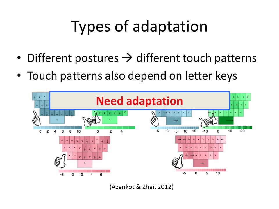Challenges of adaptation Complexity – three adaptive factors: key, posture, individual – large number of submodels – need sufficient data to build each submodel Model selection – wrong selection may hurt keyboard quality – uncertainty in posture classification