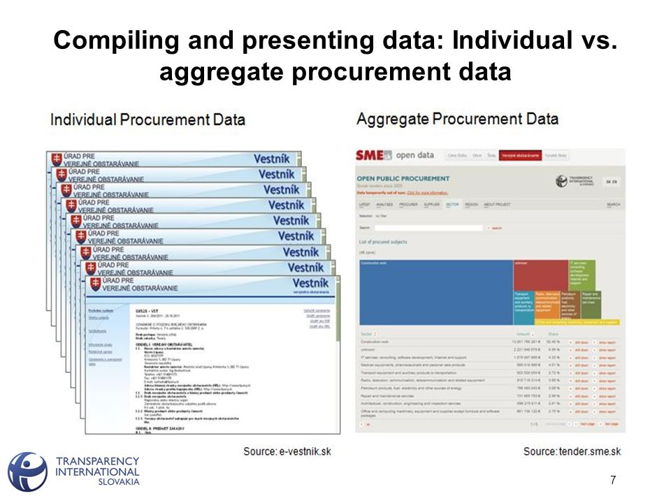 Compiling and presenting data: Individual vs. aggregate procurement data 7