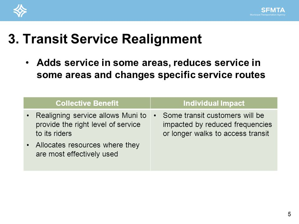 3. Transit Service Realignment Collective BenefitIndividual Impact Realigning service allows Muni to provide the right level of service to its riders