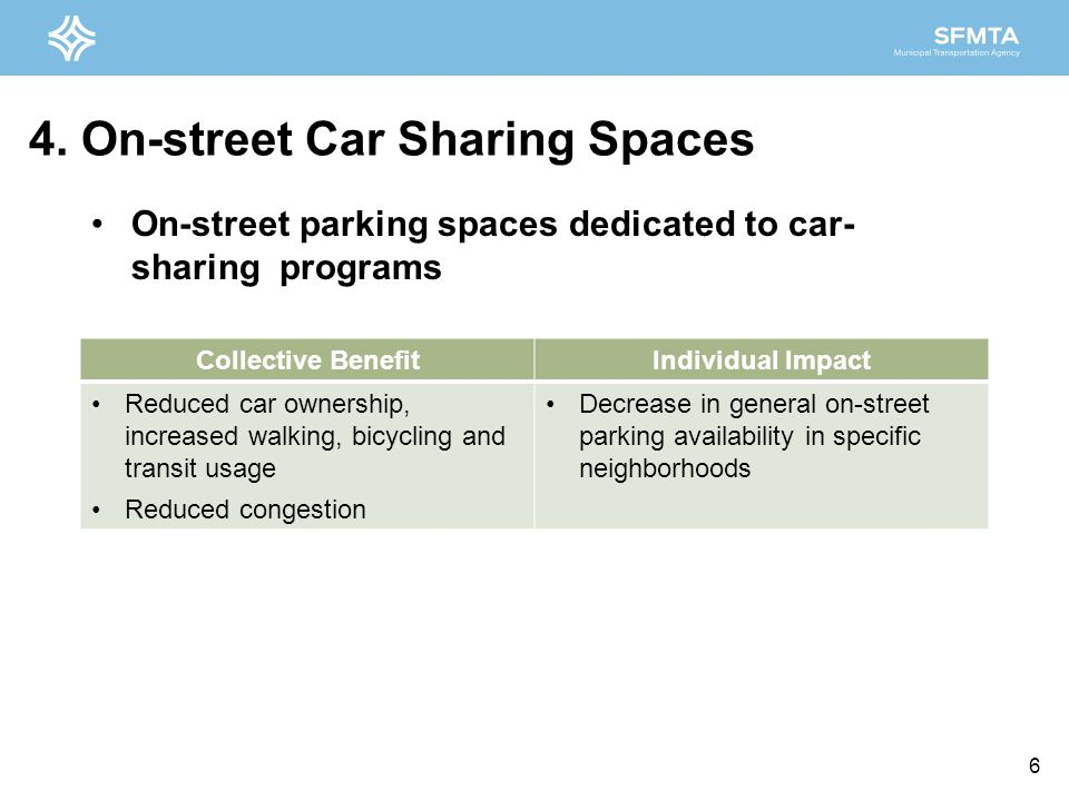 4. On-street Car Sharing Spaces Collective BenefitIndividual Impact Reduced car ownership, increased walking, bicycling and transit usage Reduced cong