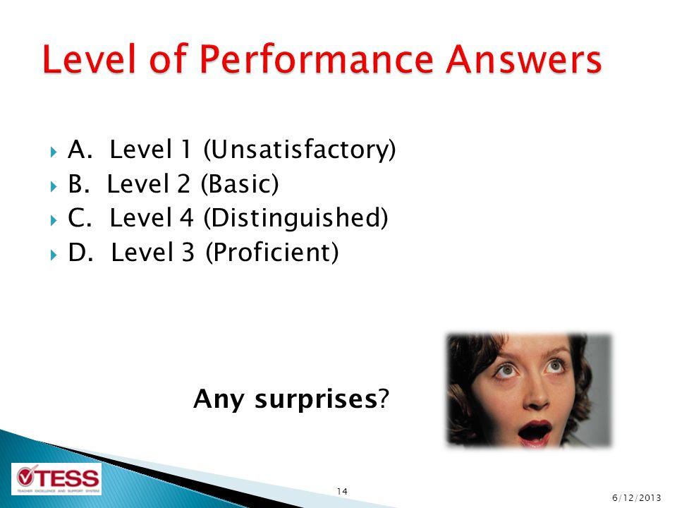  A.Level 1 (Unsatisfactory)  B. Level 2 (Basic)  C.