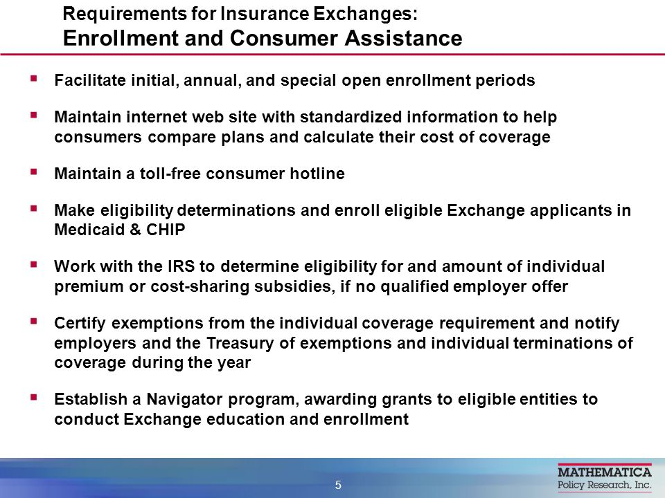  Facilitate initial, annual, and special open enrollment periods  Maintain internet web site with standardized information to help consumers compare plans and calculate their cost of coverage  Maintain a toll-free consumer hotline  Make eligibility determinations and enroll eligible Exchange applicants in Medicaid & CHIP  Work with the IRS to determine eligibility for and amount of individual premium or cost-sharing subsidies, if no qualified employer offer  Certify exemptions from the individual coverage requirement and notify employers and the Treasury of exemptions and individual terminations of coverage during the year  Establish a Navigator program, awarding grants to eligible entities to conduct Exchange education and enrollment Requirements for Insurance Exchanges: Enrollment and Consumer Assistance 5