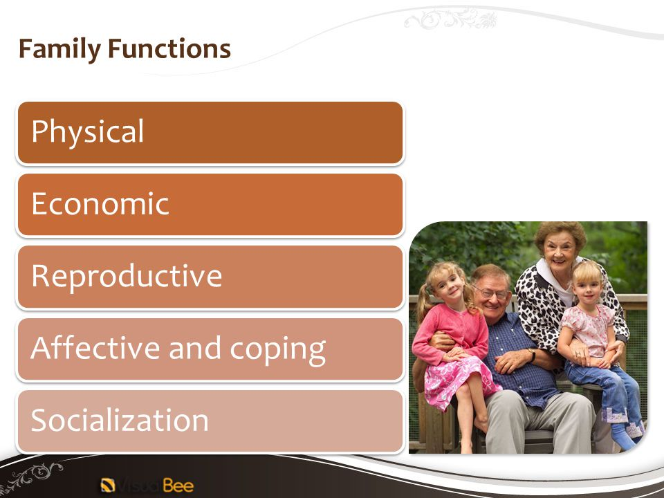 PhysicalEconomicReproductiveAffective and copingSocialization Family Functions