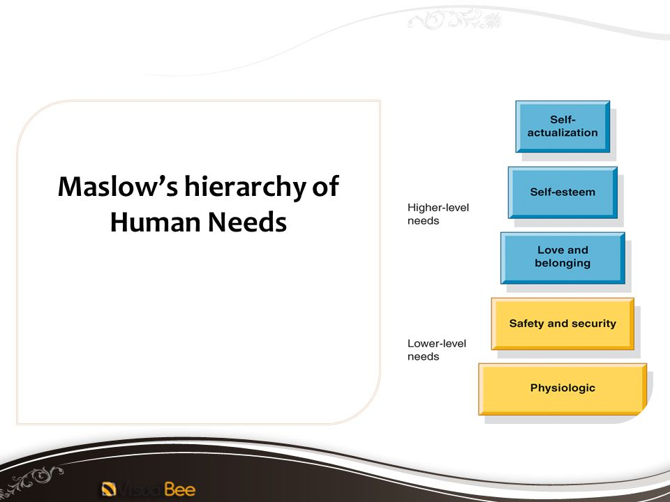 A nurse who focuses attention on the strengths and abilities of his patients rather than their problems is helping them to achieve which of Maslow's basic human needs.