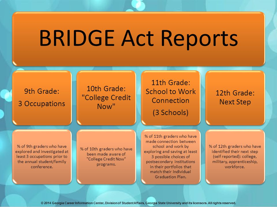 BRIDGE Act Reports 9th Grade: 3 Occupations % of 9th graders who have explored and investigated at least 3 occupations prior to the annual student/family conference.