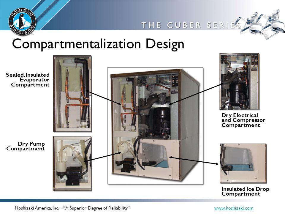 Compartmentalization Design Sealed, Insulated Evaporator Compartment Dry Pump Compartment Dry Electrical and Compressor Compartment Insulated Ice Drop