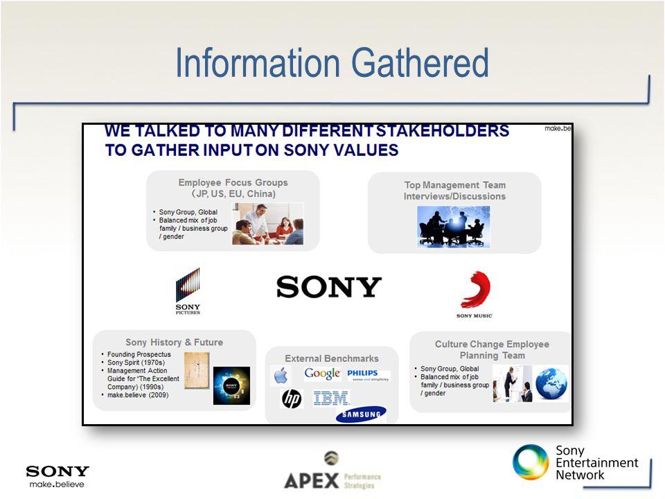 Information Gathered