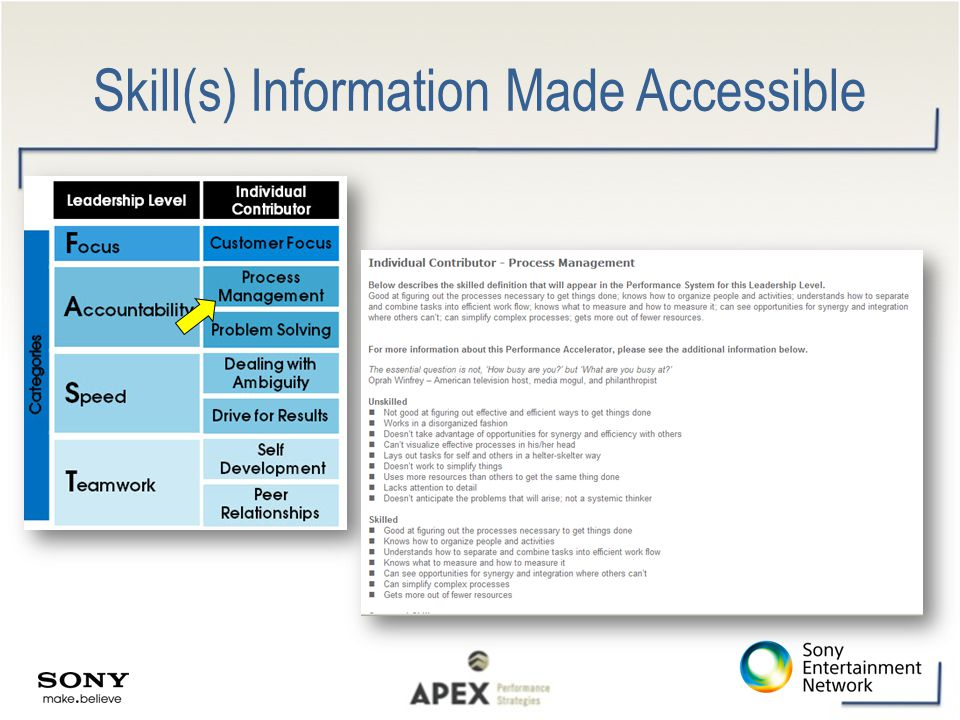 Skill(s) Information Made Accessible