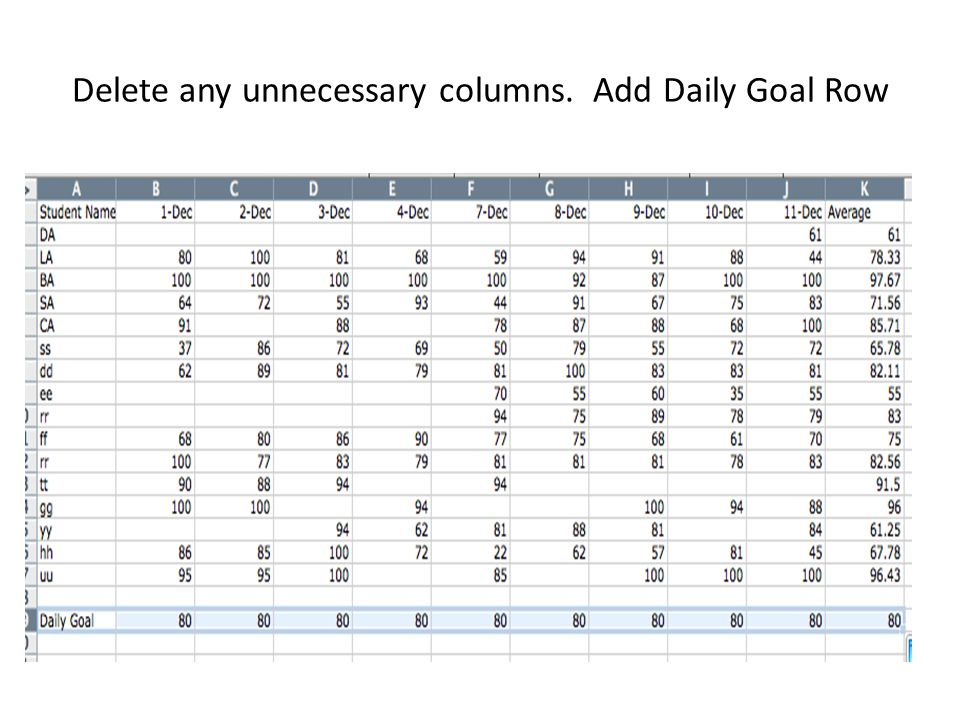 Delete any unnecessary columns. Add Daily Goal Row