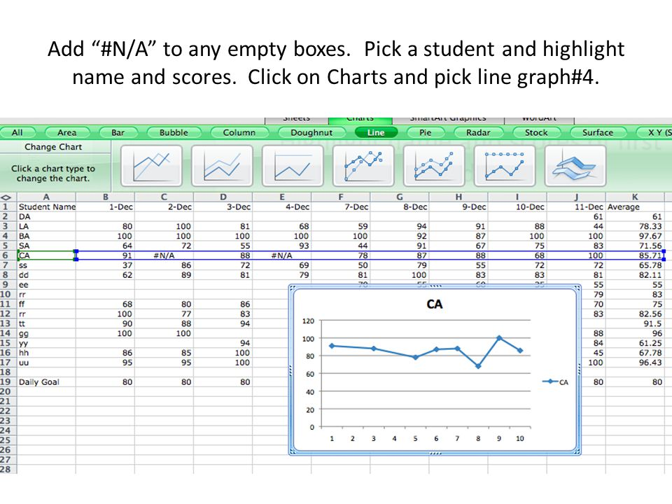 Add #N/A to any empty boxes. Pick a student and highlight name and scores.