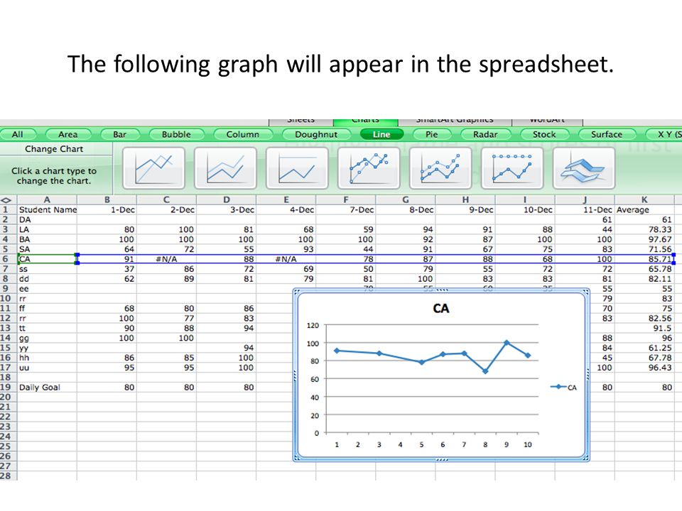 The following graph will appear in the spreadsheet.