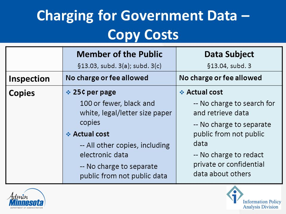 Charging for Government Data – Copy Costs Member of the Public §13.03, subd.