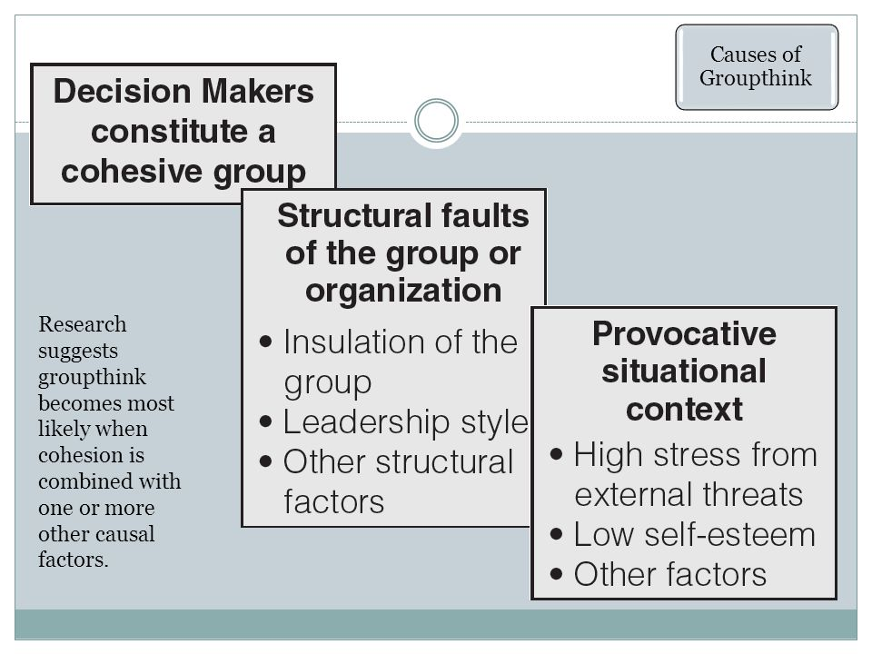 Causes of Groupthink Research suggests groupthink becomes most likely when cohesion is combined with one or more other causal factors.