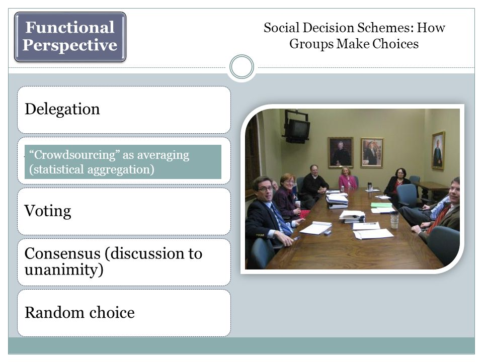 Social Decision Schemes: How Groups Make Choices Functional Perspective Delegation Averaging: Statistical aggregation Voting Consensus (discussion to unanimity) Random choice Crowdsourcing as averaging (statistical aggregation) Functional Perspective