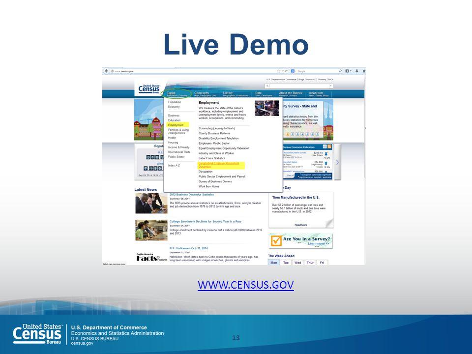 Live Demo 13 WWW.CENSUS.GOV