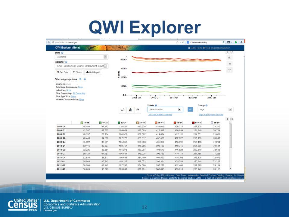 QWI Explorer 22