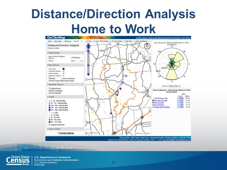 Distance/Direction Analysis Home to Work 33