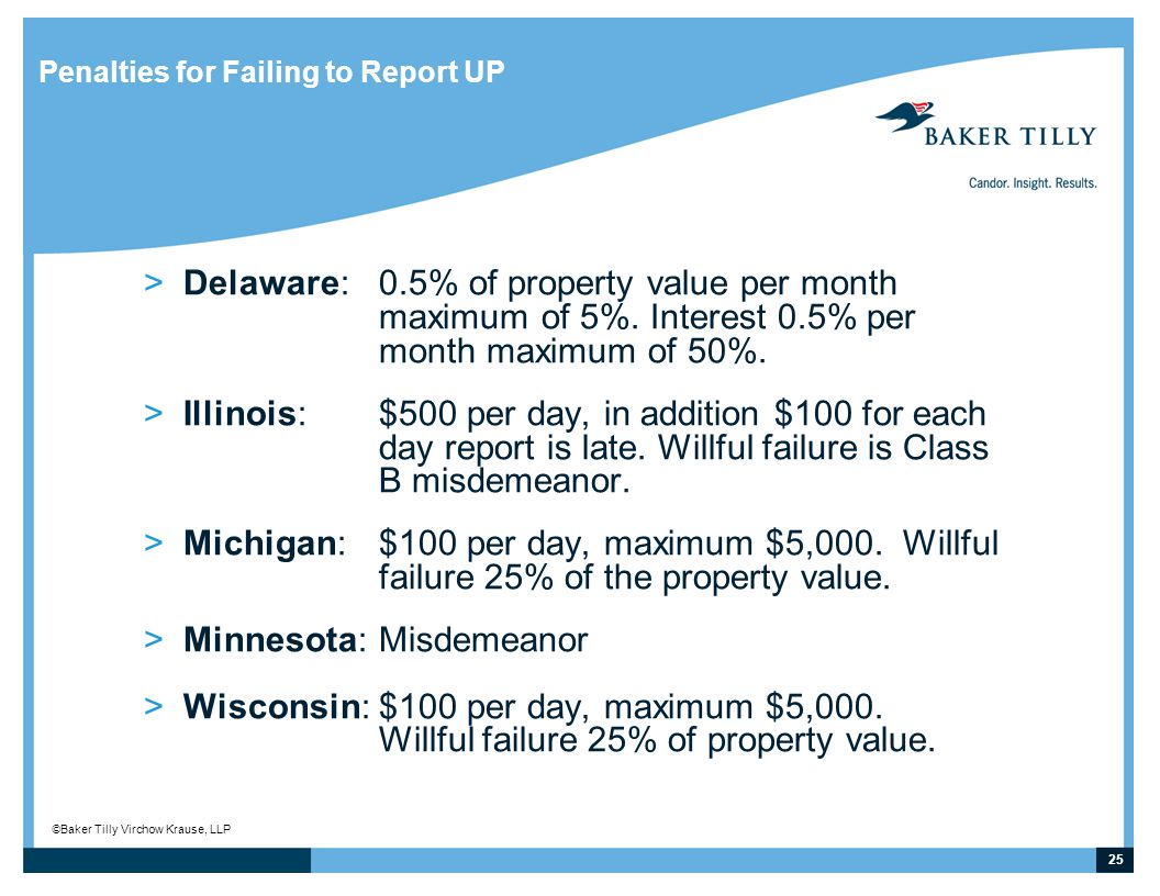 25 © Baker Tilly Virchow Krause, LLP Penalties for Failing to Report UP >Delaware: 0.5% of property value per month maximum of 5%.