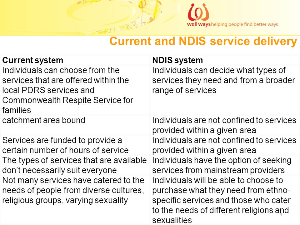 Current and NDIS service delivery 9 Current systemNDIS system Individuals can choose from the services that are offered within the local PDRS services and Commonwealth Respite Service for families Individuals can decide what types of services they need and from a broader range of services catchment area boundIndividuals are not confined to services provided within a given area Services are funded to provide a certain number of hours of service Individuals are not confined to services provided within a given area The types of services that are available don't necessarily suit everyone Individuals have the option of seeking services from mainstream providers Not many services have catered to the needs of people from diverse cultures, religious groups, varying sexuality Individuals will be able to choose to purchase what they need from ethno- specific services and those who cater to the needs of different religions and sexualities