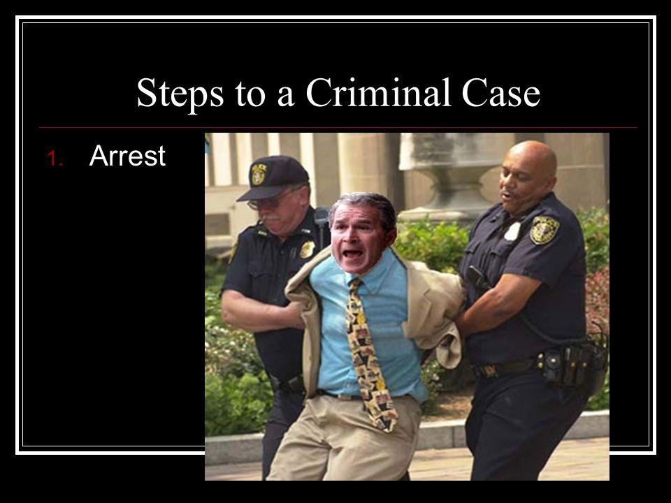 Steps to a Criminal Case 1. Arrest