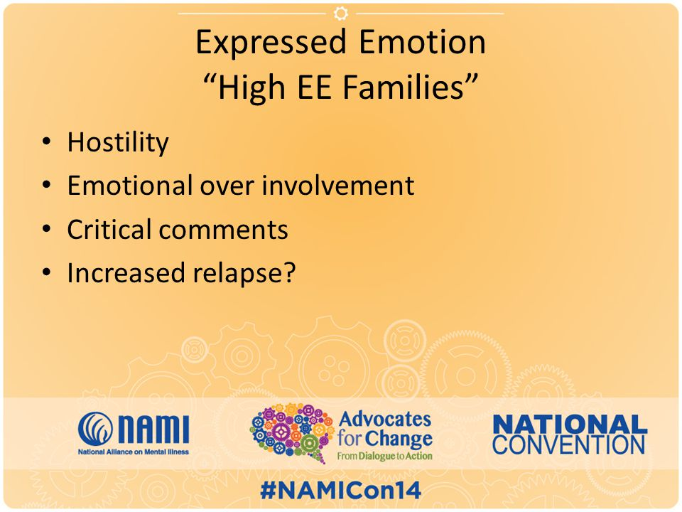Expressed Emotion High EE Families Hostility Emotional over involvement Critical comments Increased relapse