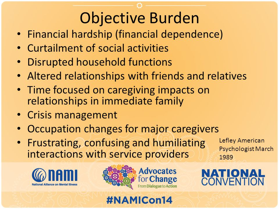 Objective Burden Financial hardship (financial dependence) Curtailment of social activities Disrupted household functions Altered relationships with friends and relatives Time focused on caregiving impacts on relationships in immediate family Crisis management Occupation changes for major caregivers Frustrating, confusing and humiliating interactions with service providers Lefley American Psychologist March 1989