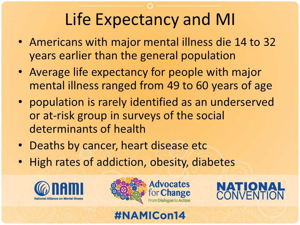 Life Expectancy and MI Americans with major mental illness die 14 to 32 years earlier than the general population Average life expectancy for people with major mental illness ranged from 49 to 60 years of age population is rarely identified as an underserved or at-risk group in surveys of the social determinants of health Deaths by cancer, heart disease etc High rates of addiction, obesity, diabetes