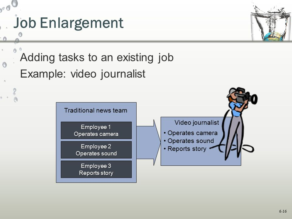 6-16 Job Enlargement Adding tasks to an existing job Example: video journalist Employee 1 Operates camera Employee 2 Operates sound Employee 3 Reports