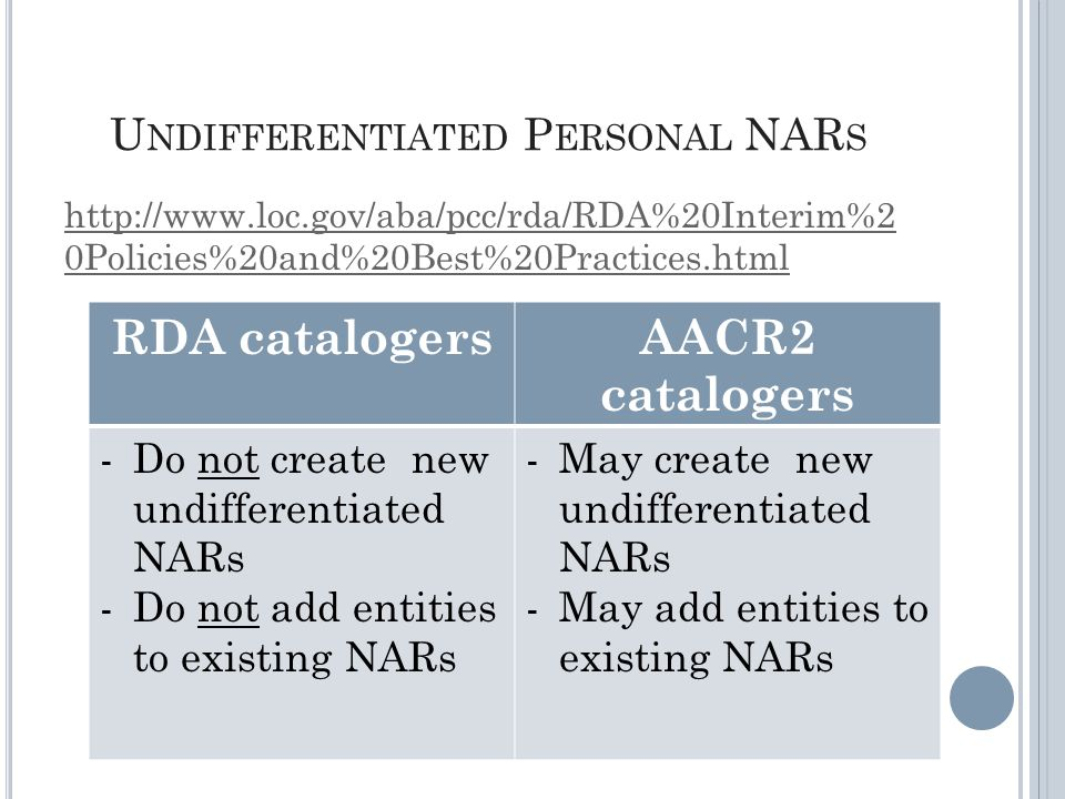 U NDIFFERENTIATED P ERSONAL NAR S http://www.loc.gov/aba/pcc/rda/RDA%20Interim%2 0Policies%20and%20Best%20Practices.html RDA catalogersAACR2 catalogers -Do not create new undifferentiated NARs -Do not add entities to existing NARs -May create new undifferentiated NARs -May add entities to existing NARs