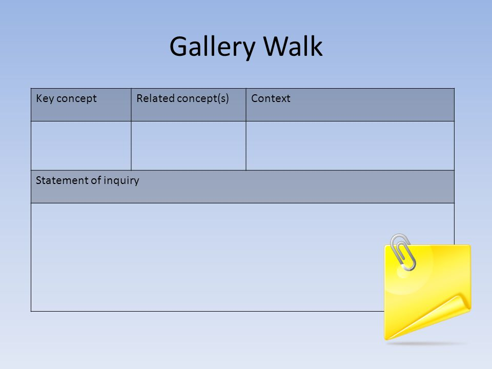 Key conceptRelated concept(s)Context Statement of inquiry Gallery Walk