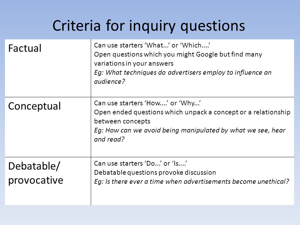 Criteria for inquiry questions Factual Can use starters 'What...' or 'Which....' Open questions which you might Google but find many variations in you