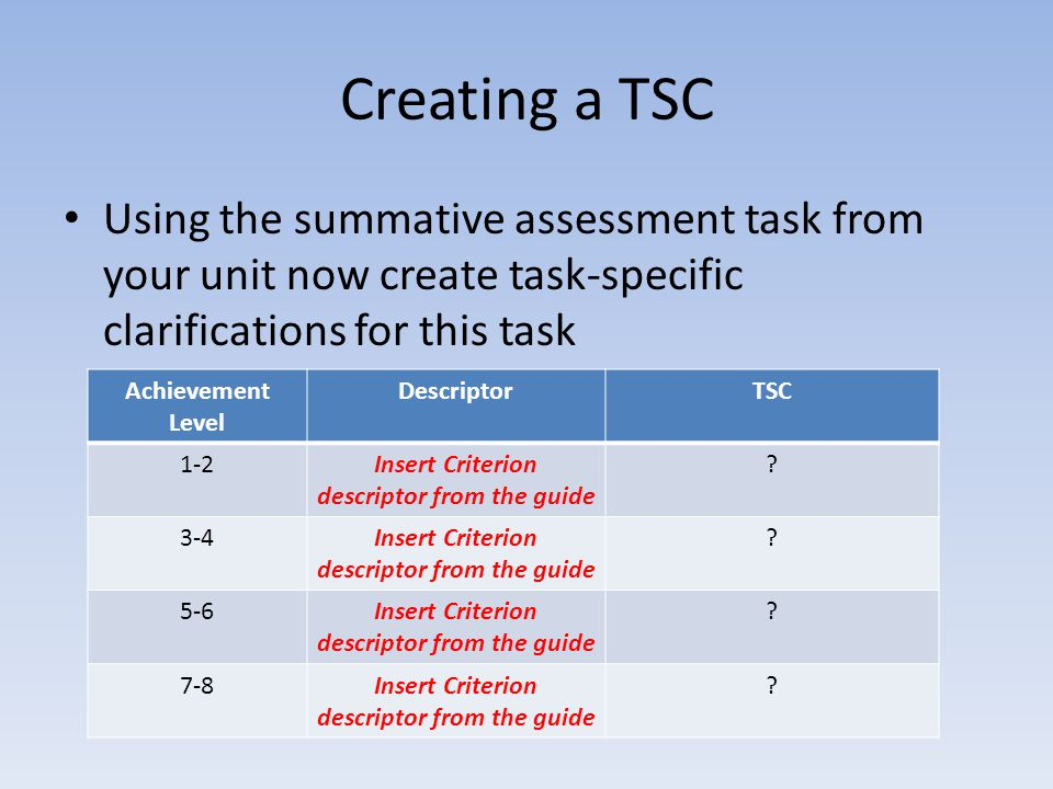 Creating a TSC Using the summative assessment task from your unit now create task-specific clarifications for this task Achievement Level DescriptorTS