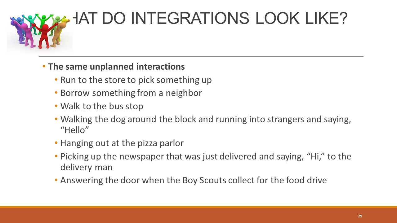 WHAT DO INTEGRATIONS LOOK LIKE.