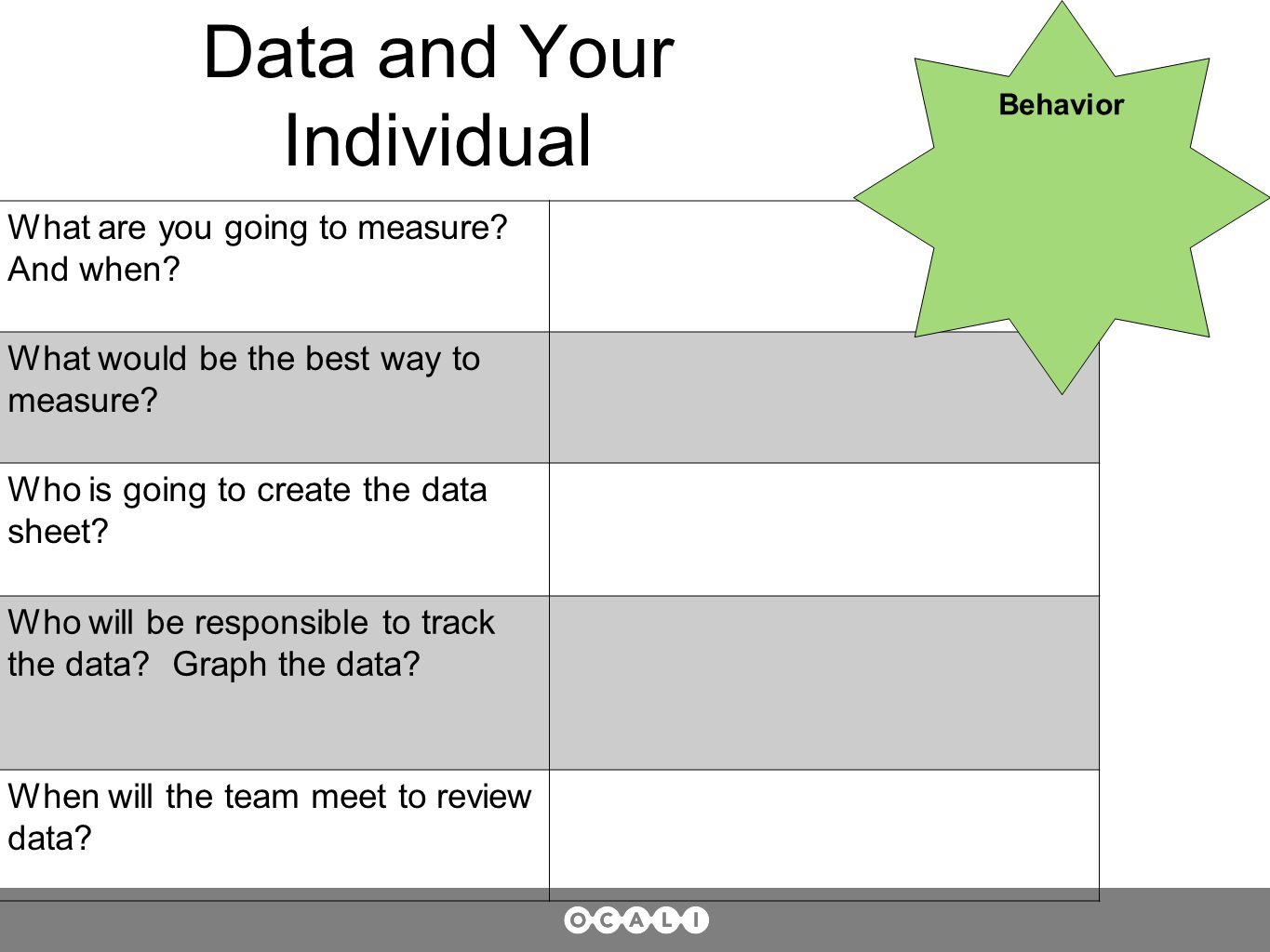Data and Your Individual What are you going to measure? And when? What would be the best way to measure? Who is going to create the data sheet? Who wi