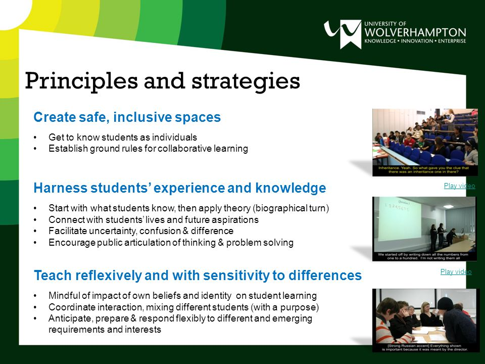 Principles and strategies Play video Create safe, inclusive spaces Get to know students as individuals Establish ground rules for collaborative learning Harness students' experience and knowledge Start with what students know, then apply theory (biographical turn) Connect with students' lives and future aspirations Facilitate uncertainty, confusion & difference Encourage public articulation of thinking & problem solving Teach reflexively and with sensitivity to differences Mindful of impact of own beliefs and identity on student learning Coordinate interaction, mixing different students (with a purpose) Anticipate, prepare & respond flexibly to different and emerging requirements and interests