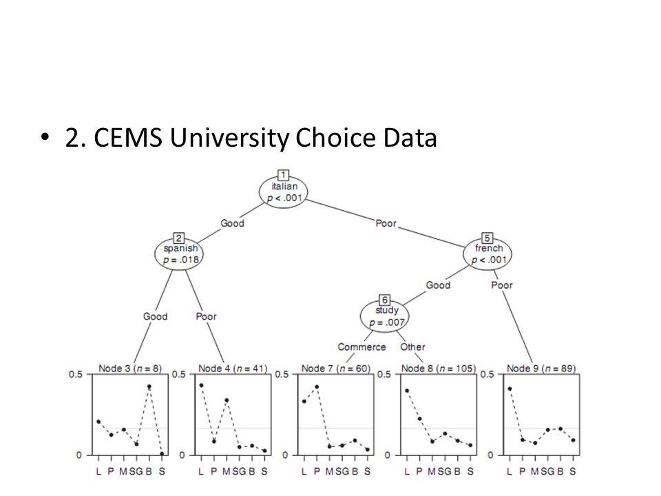2. CEMS University Choice Data