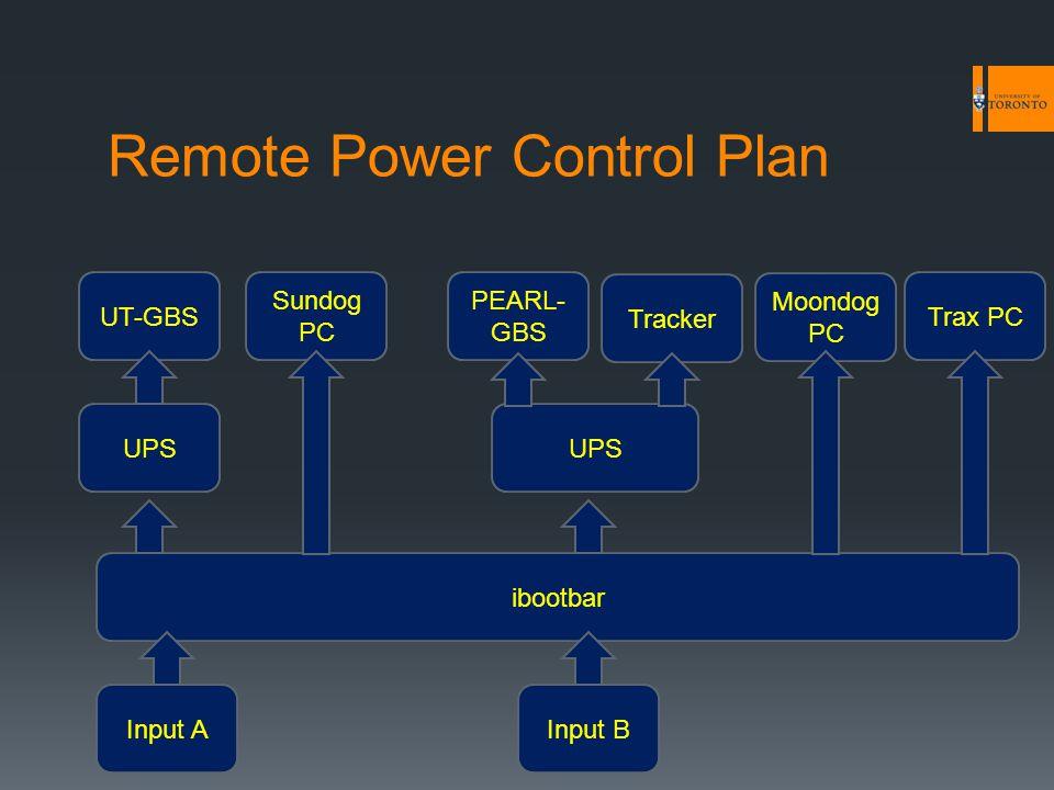 Remote Power Control Plan UT-GBS Sundog PC UPS PEARL- GBS Moondog PC Trax PC Tracker UPS ibootbar Input AInput B