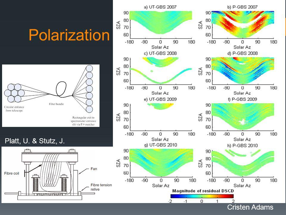 Polarization Cristen Adams Platt, U. & Stutz, J.