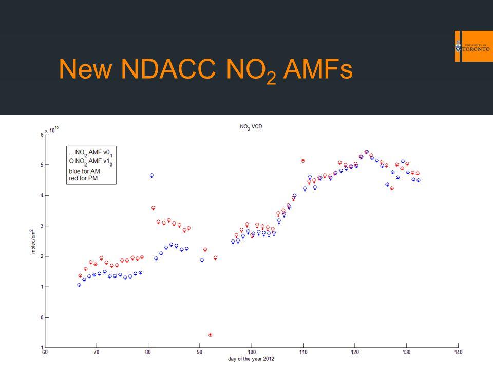 New NDACC NO 2 AMFs